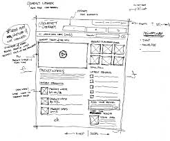 designers who wireframe pros and cons kim bieler ux