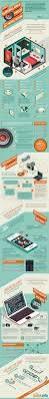 27 best hotel room hacks tips images on pinterest