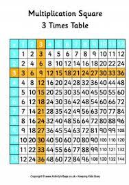times table charts multiplication square homeschool math