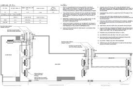 Hong Kong Airport Floor Plan by Projects Large Chain Convenience Store Hong Kong International