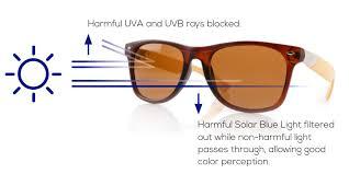 glasses for eyes sensitive to light coppertone polarized lenses your eyes burn just like your skin