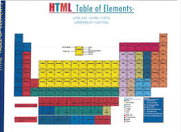 what is the purpose of the periodic table designer still pursuing bogus takedown of periodic table of html