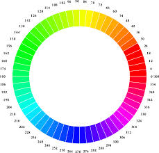 march kimberley jones colour wheel idolza