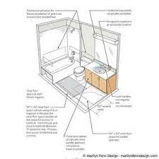 handicapped ada bathroom commercial supply online ada bathjpeg