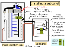 wiring electrical sub panel diagram within garage gooddy org