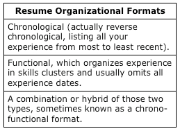 What Does Resume Frequently Asked Questions About Resumes Resume Faq