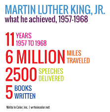 Online Resume Service by Martin Luther King Jr Day The Art Of Achieving Your Dreams