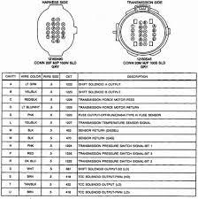 1995 gmc 4l60e to 4l80e swap help u2013 readingrat net