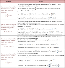 printables arithmetic sequence worksheet ronleyba worksheets