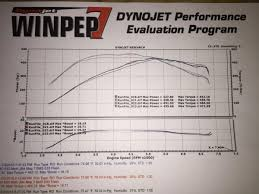 Jb4 Maps Eas Dyno N54 Fbo E60 Meth Jb4 Bms E85 Flash N54tech Com Your