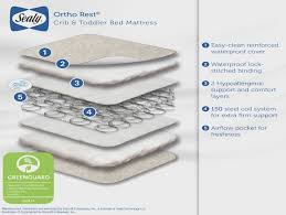Sealy Baby Ultra Rest Crib Mattress Sealy Baby Ultra Rest Crib And Toddler Mattress Archives