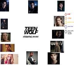 Wolf Meme Generator - teen wolf meme blank by skins2007 on deviantart