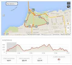 san francisco map my run san francisco s best running routes mapped