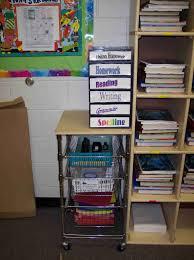 Teacher Desk Organization by Getting Organized