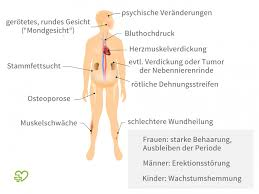 muskelschwäche bei kindern cushing syndrom symptome onmeda de