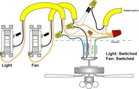 Ceiling Fan And Light Switch Wiring A Ceiling Fan And Light Pro Tool Reviews