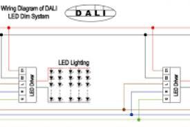 dali led driver wiring diagram wiring diagram