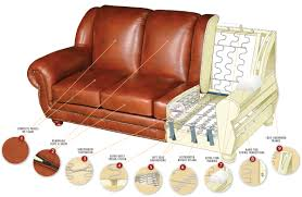 Custom Home Furniture Austin Texas With Build A Sofa Inspiring - Custom furniture austin