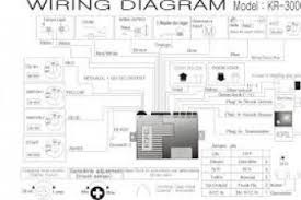marvellous intrusion system wiring diagram images wiring