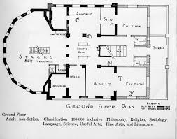 Public Floor Plans by Cass County Historical Society And Museum Logansport Cass County