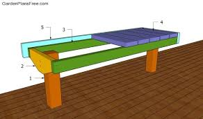 How To Make A Building Plan Free by Deck Bench Plans Plans Diy Free Download How To Build A 20 Foot