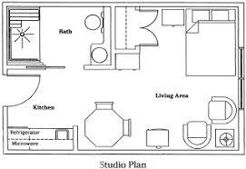 types of houses university of delaware international student
