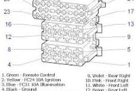 fiat doblo radio wiring diagram wiring diagram