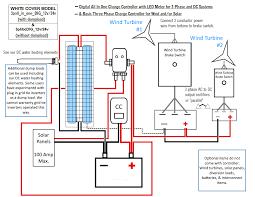 wiring diagrams 7 pin round trailer wiring seven pin trailer