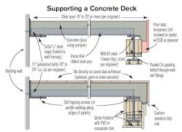 Residential Steel Beam Span Table by Concrete Decks For Coastal Homes Professional Deck Builder