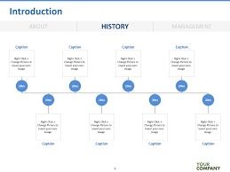 powerpoint history timeline template history powerpoint templates