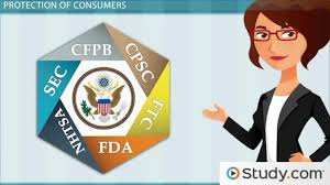 us federal trade commission bureau of consumer protection government regulation agencies for consumer protection