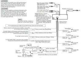 kenwood kdc mp145 wiring diagram kenwood wiring diagrams collection