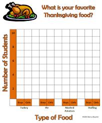 thanksgiving graph math coach s corner