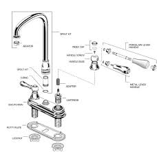 moen kitchen faucet handle repair moen single handle faucet repair 7400 parts diagram delta kitchen