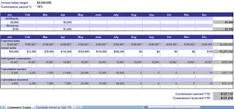 Excel Templates For Tracking Sales Tracking Template Free Plan Templates Smartsheet