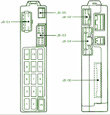 mazda 323 fuse box location mazda wiring diagrams for diy car