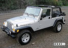 jeep wrangler 4 wheel drive system when to use 4wd in your jeep wrangler or 4runner 4x4
