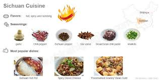 cuisine spicy sichuan cuisine the most popular cuisine in china