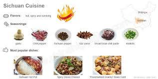 sichuan cuisine sichuan cuisine the most popular cuisine in china