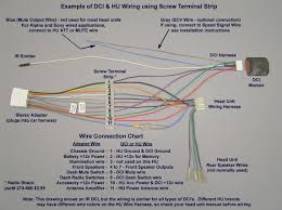 pioneer car stereo wiring harness diagram mechanic u0027s corner