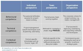 prince2 2009 1 year on prince2 author u0027s blog