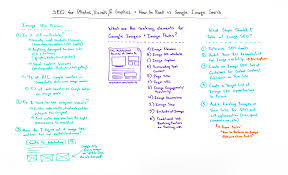 how to rank in google image search whiteboard friday moz