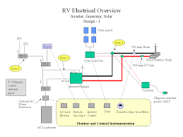 rv charger wire diagram wiring diagrams