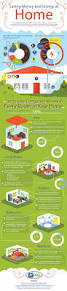 Energy Efficient House 222 Best Energy Efficient Ideas Images On Pinterest Energy