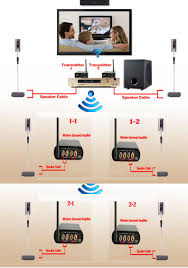 wireless speaker home theater search on aliexpress com by image
