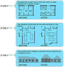 we can modify house plans floor plans home plans plan it at