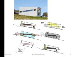 Architectural Concepts  A Guide to architectural design concepts