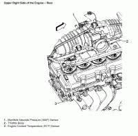 2005 trailblazer fan speed sensor chevrolet trailblazer questions clutch fan cargurus