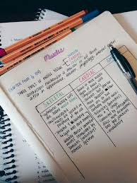 best 25 color coding notes ideas on pinterest college study