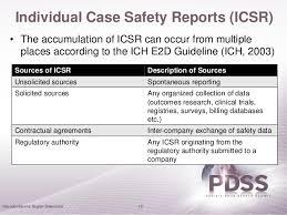 introduction to pharmacovigilance signal detection